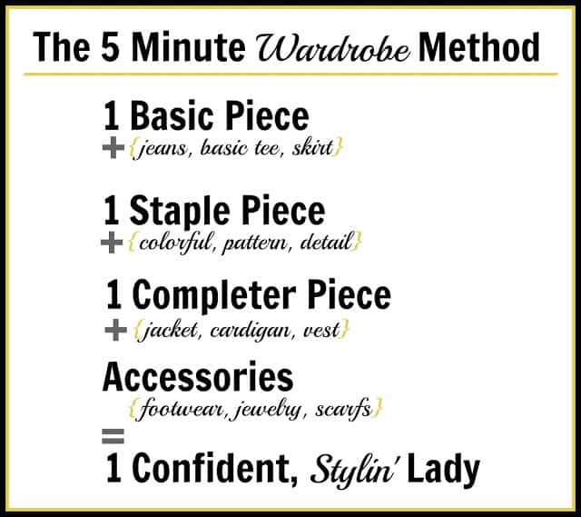 5 Minute Wardrobe Method
