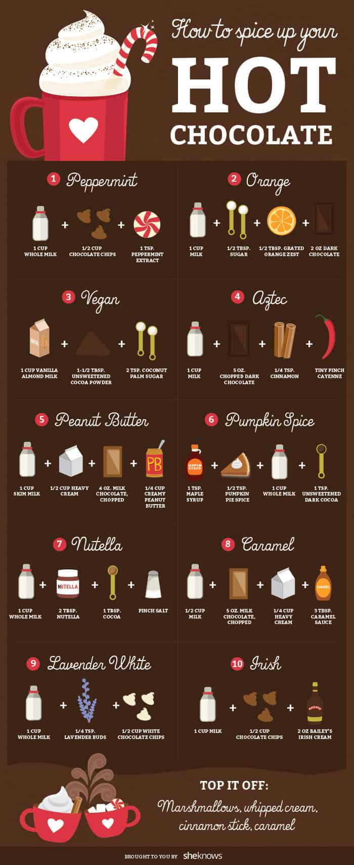 Hot Chocolate Combinations