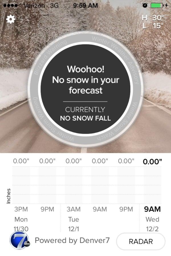 snowcast app forecast
