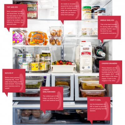Keeping your fridge clean and organized not only saves you money, but you eat healthier too. Learn all my best tips on fridge organization and storage!