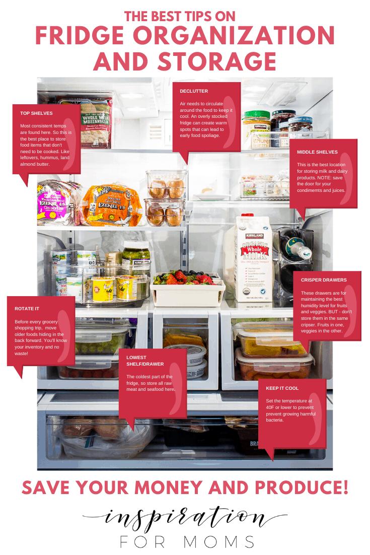 The Best Tips on Fridge Organization and Storage